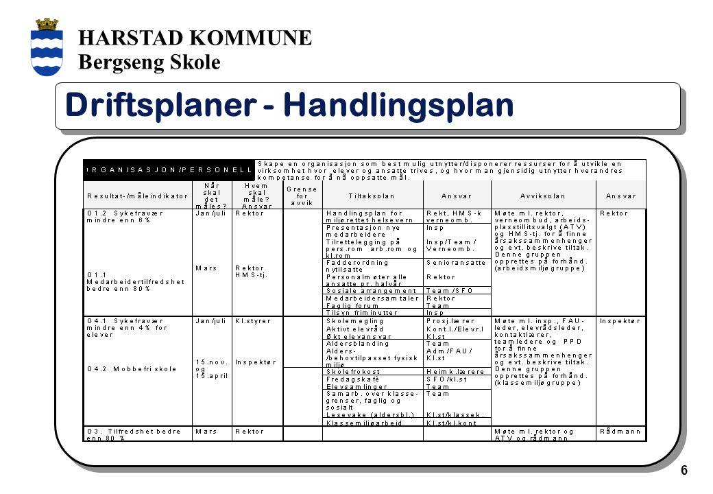 HARSTAD KOMMUNE Bergseng Skole 7 3.