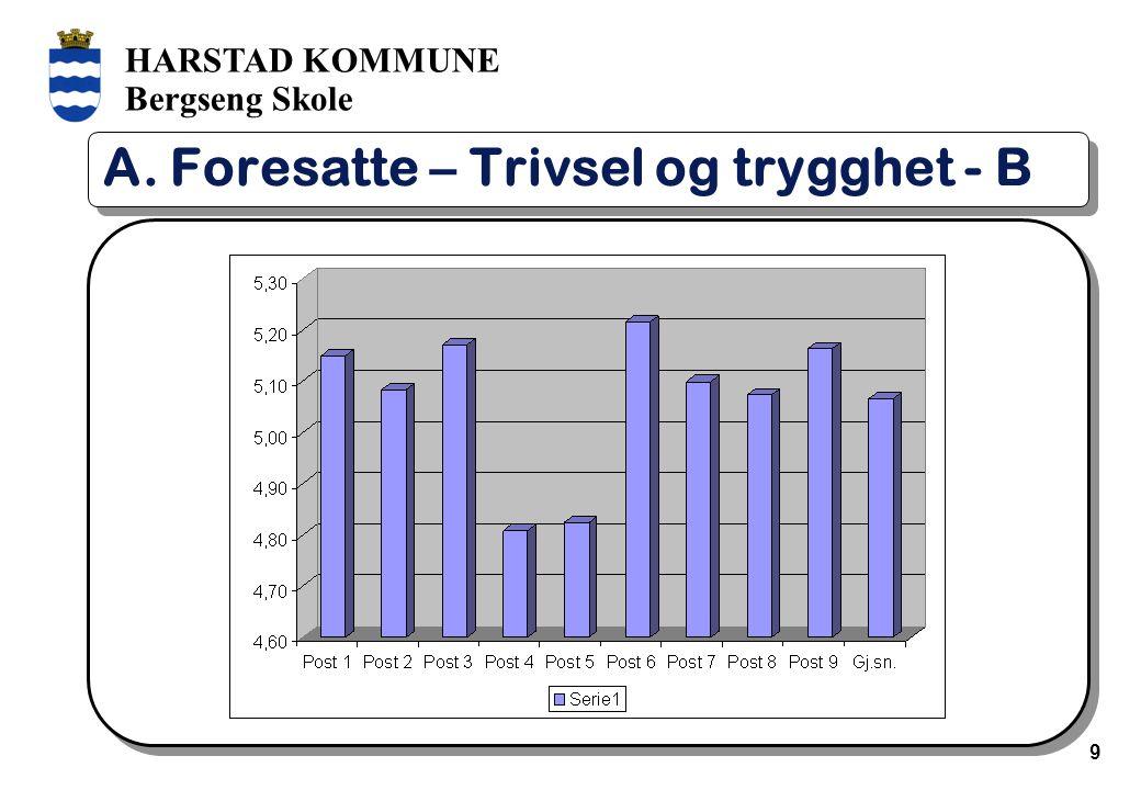 HARSTAD KOMMUNE Bergseng Skole 10 A – Foresatte – Ped. tilrettelegg. og prosess - A