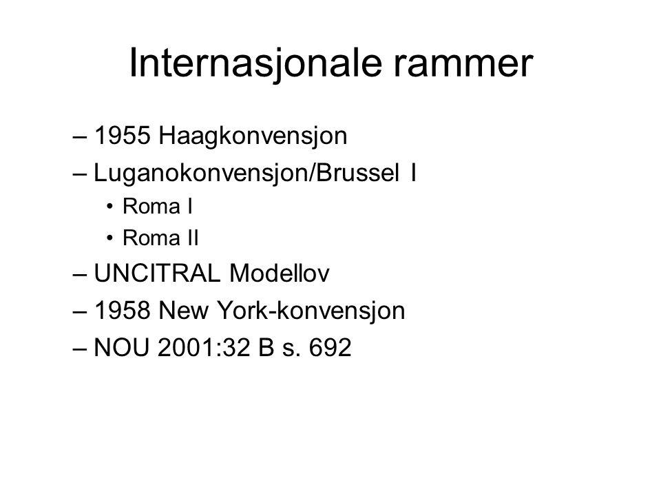 Internasjonale rammer –1955 Haagkonvensjon –Luganokonvensjon/Brussel I Roma I Roma II –UNCITRAL Modellov –1958 New York-konvensjon –NOU 2001:32 B s. 6