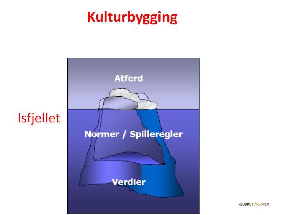 Isfjellet Kulturbygging