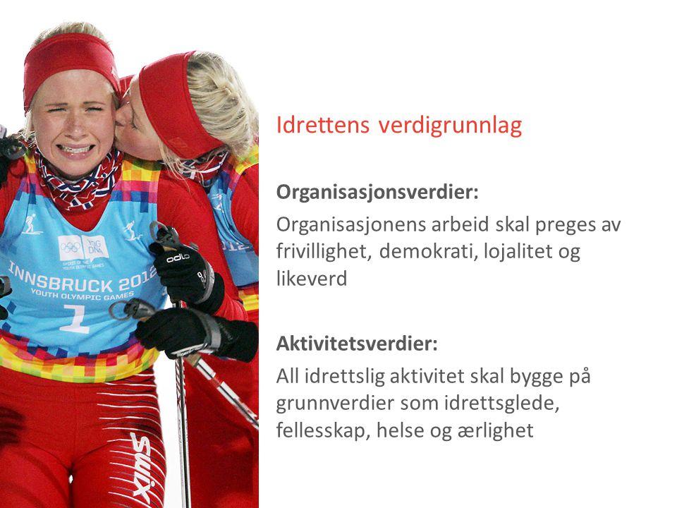 Norsk idretts organisasjonskart NIF 19 Idrettskretser + 400 Idrettsråd 54 Særforbund Særkretser/regioner 12 000 Idrettslag