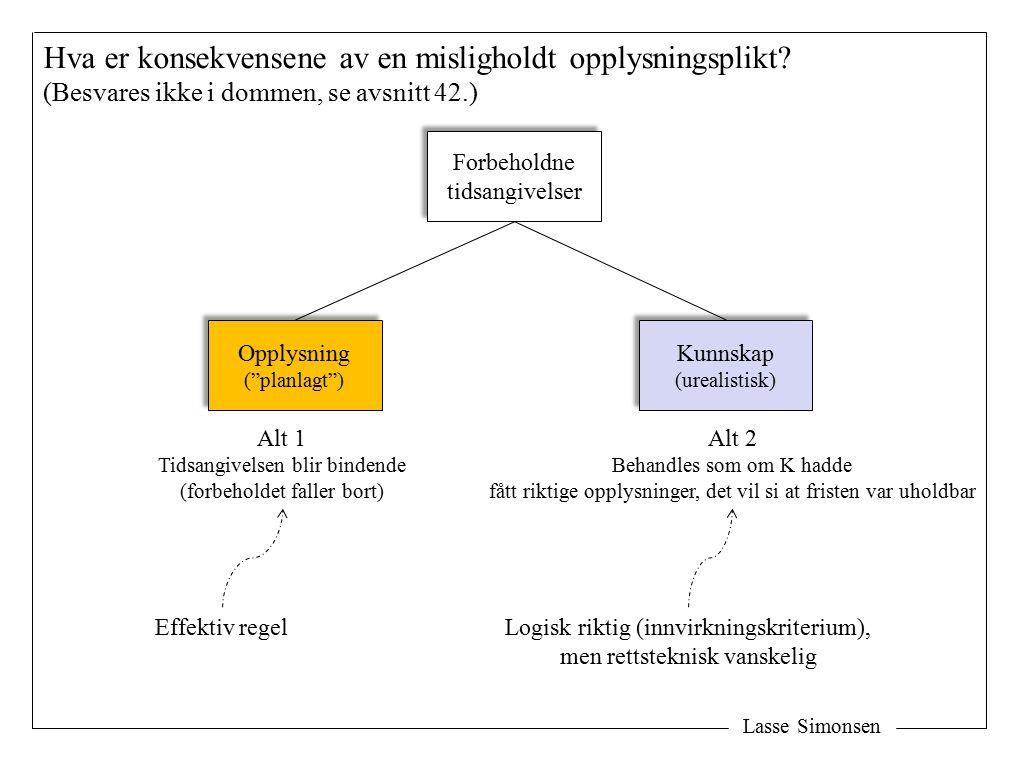 Lasse Simonsen Hva er konsekvensene av en misligholdt opplysningsplikt.