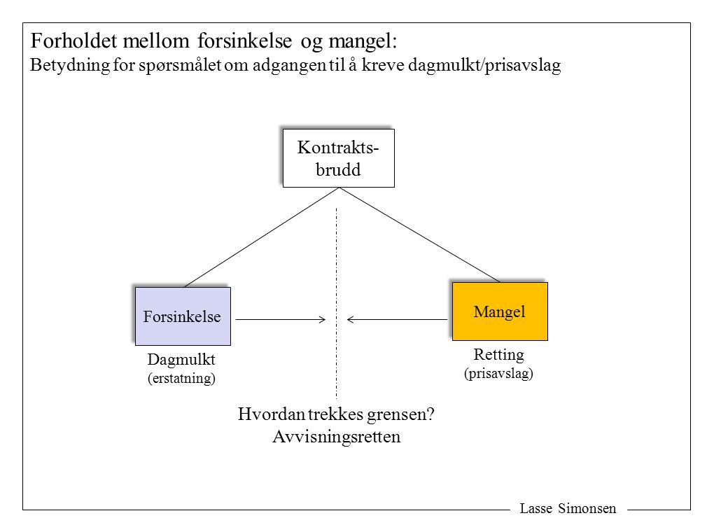 Lasse Simonsen Forholdet mellom forsinkelse og mangel: Betydning for spørsmålet om adgangen til å kreve dagmulkt/prisavslag Kontrakts- brudd Kontrakts- brudd Forsinkelse Mangel Hvordan trekkes grensen.