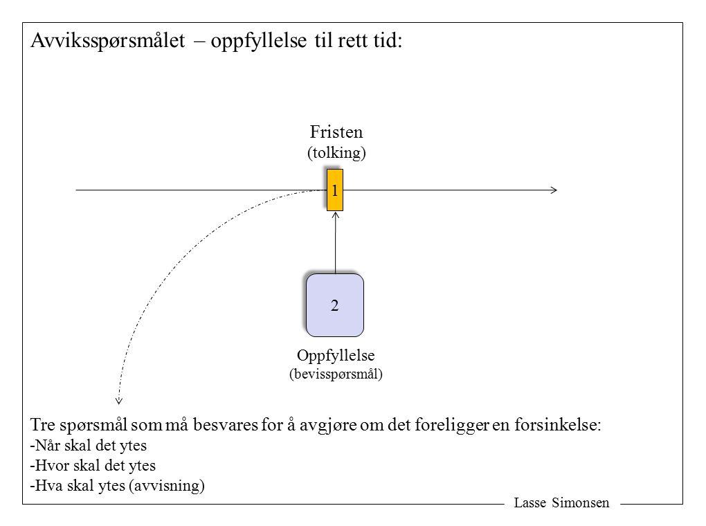 Lasse Simonsen Avviksspørsmålet – oppfyllelse til rett tid: 1 1 Fristen (tolking) 2 2 Oppfyllelse (bevisspørsmål) Tre spørsmål som må besvares for å avgjøre om det foreligger en forsinkelse: -Når skal det ytes -Hvor skal det ytes -Hva skal ytes (avvisning)