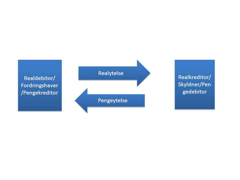 Realdebitor Realkreditor Hovedforpliktelse Motytelse Biforpliktelser