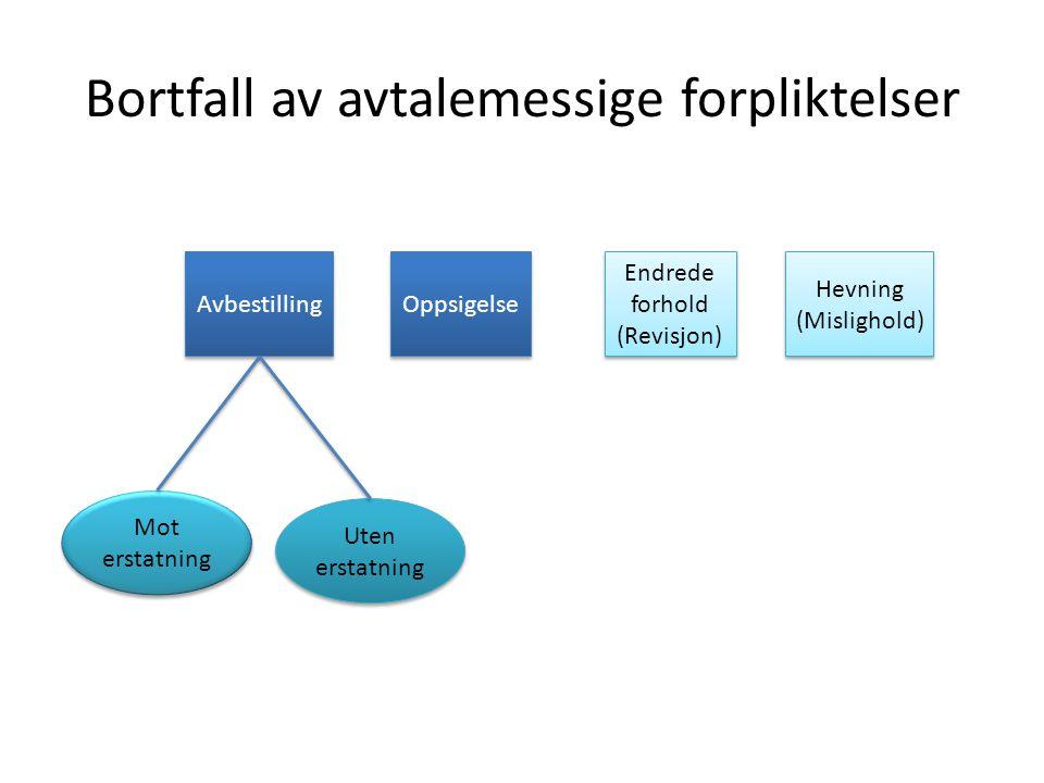 Avbestilling - Hjemmel Mot erstatning/vederlag Særlig avtalehjemmel Kutyme Hvtjl.