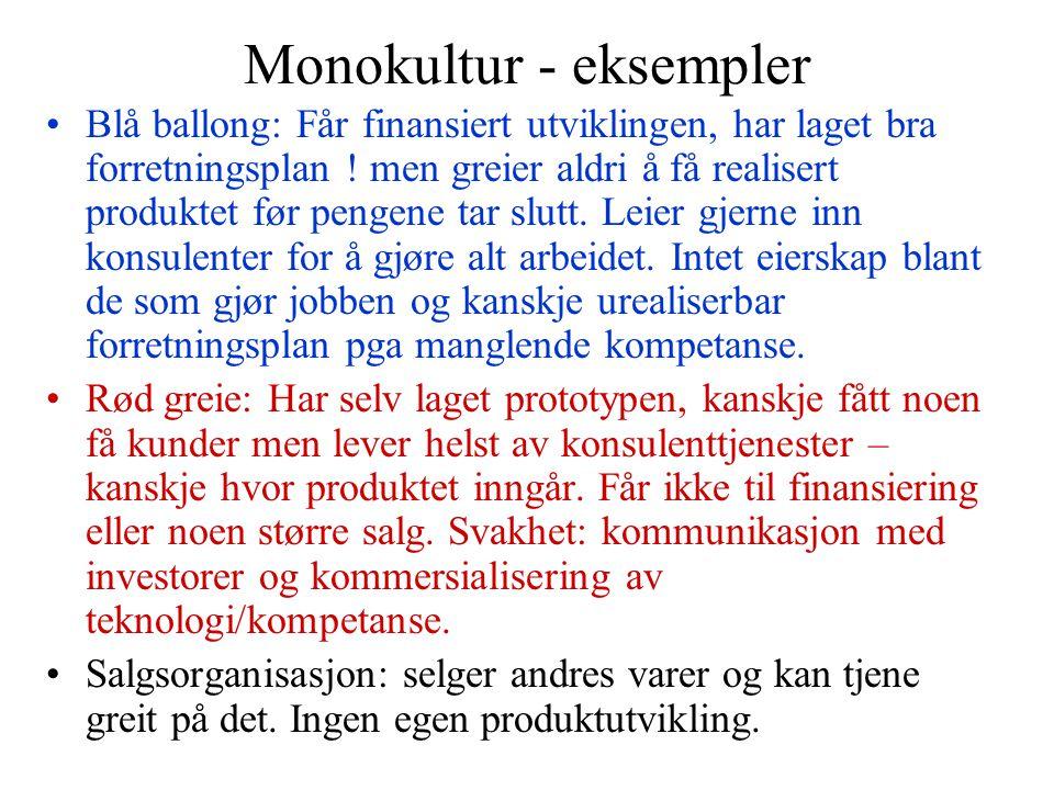 Monokultur - eksempler Blå ballong: Får finansiert utviklingen, har laget bra forretningsplan .