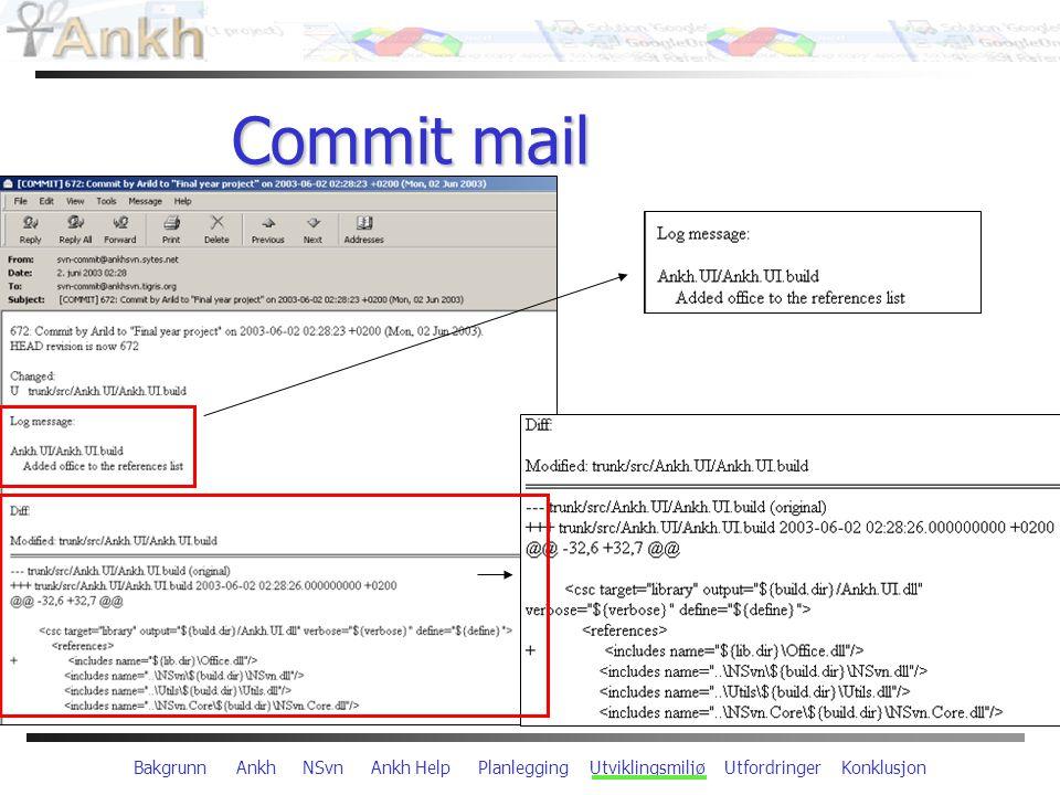 Bakgrunn Ankh NSvn Ankh Help Planlegging Utviklingsmiljø Utfordringer Konklusjon Commit mail