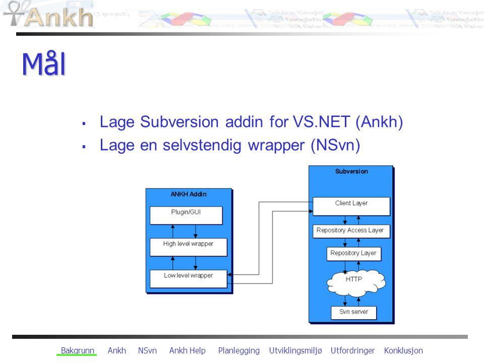 Bakgrunn Ankh NSvn Ankh Help Planlegging Utviklingsmiljø Utfordringer Konklusjon  Lage Subversion addin for VS.NET (Ankh)  Lage en selvstendig wrapper (NSvn) Mål