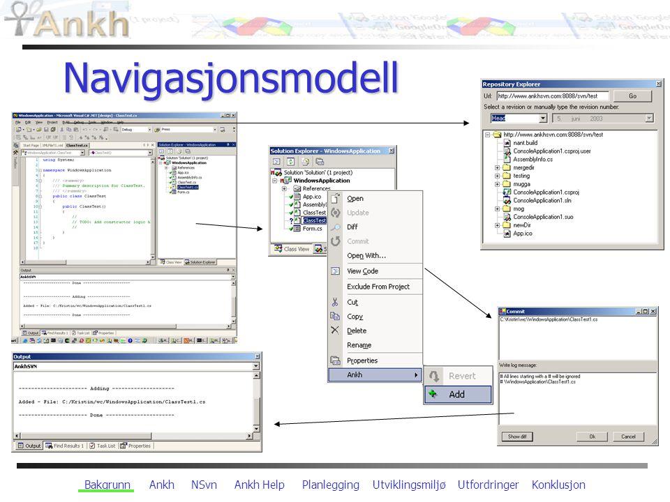 Bakgrunn Ankh NSvn Ankh Help Planlegging Utviklingsmiljø Utfordringer Konklusjon Navigasjonsmodell