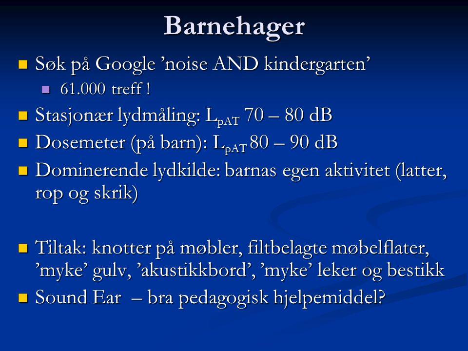 Barnehager Søk på Google 'noise AND kindergarten' Søk på Google 'noise AND kindergarten' 61.000 treff ! 61.000 treff ! Stasjonær lydmåling: L pAT 70 –