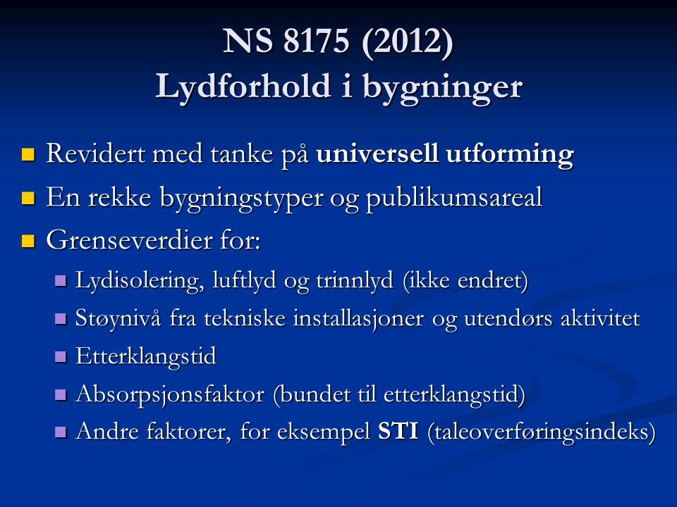 NS 8175 (2012) Lydforhold i bygninger Revidert med tanke på universell utforming Revidert med tanke på universell utforming En rekke bygningstyper og