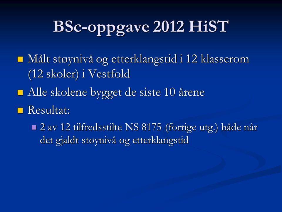 BSc-oppgave 2012 HiST Målt støynivå og etterklangstid i 12 klasserom (12 skoler) i Vestfold Målt støynivå og etterklangstid i 12 klasserom (12 skoler) i Vestfold Alle skolene bygget de siste 10 årene Alle skolene bygget de siste 10 årene Resultat: Resultat: 2 av 12 tilfredsstilte NS 8175 (forrige utg.) både når det gjaldt støynivå og etterklangstid 2 av 12 tilfredsstilte NS 8175 (forrige utg.) både når det gjaldt støynivå og etterklangstid