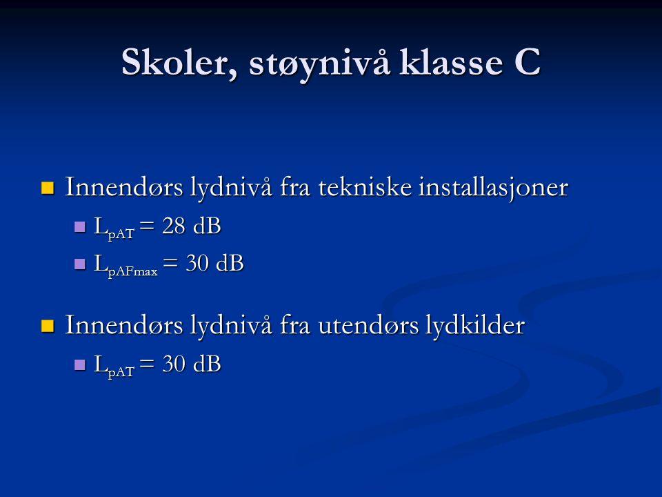 Skoler, støynivå klasse C Innendørs lydnivå fra tekniske installasjoner Innendørs lydnivå fra tekniske installasjoner L pAT = 28 dB L pAT = 28 dB L pA
