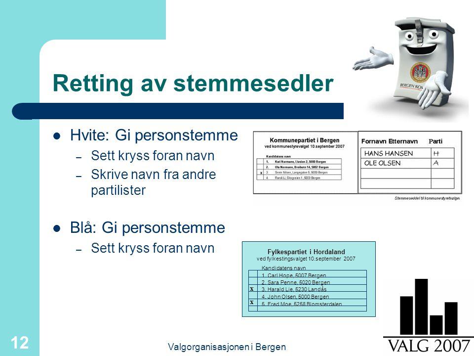 Valgorganisasjonen i Bergen 12 Retting av stemmesedler Hvite: Gi personstemme – Sett kryss foran navn – Skrive navn fra andre partilister Blå: Gi pers