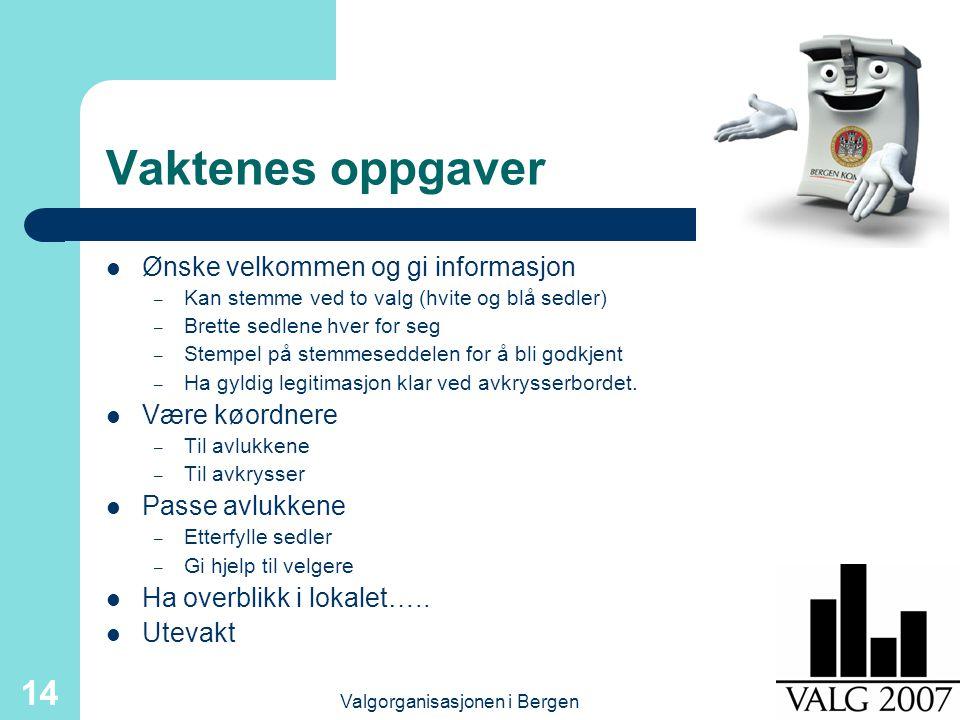 Valgorganisasjonen i Bergen 14 Vaktenes oppgaver Ønske velkommen og gi informasjon – Kan stemme ved to valg (hvite og blå sedler) – Brette sedlene hve