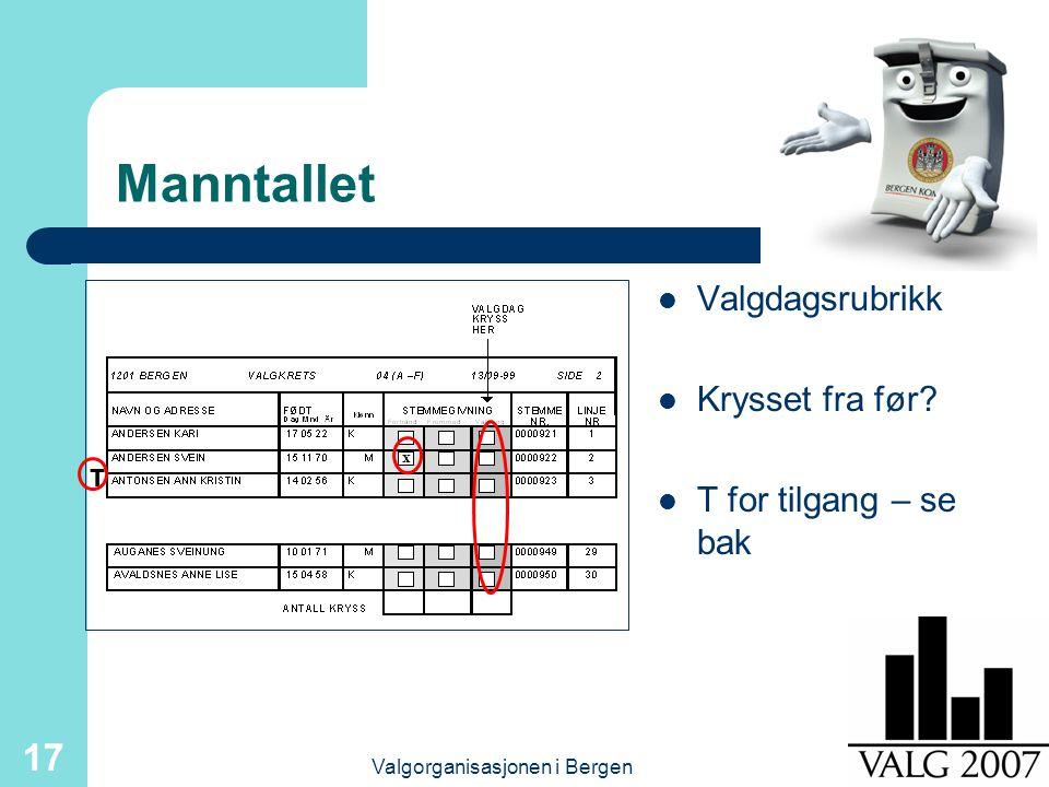 Valgorganisasjonen i Bergen 17 Manntallet Valgdagsrubrikk Krysset fra før? T for tilgang – se bak x T