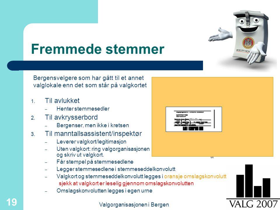 Valgorganisasjonen i Bergen 19 Fremmede stemmer 1. Til avlukket – Henter stemmesedler 2. Til avkrysserbord – Bergenser, men ikke i kretsen 3. Til mann