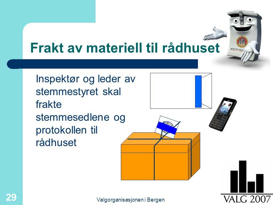 Valgorganisasjonen i Bergen 29 Frakt av materiell til rådhuset Inspektør og leder av stemmestyret skal frakte stemmesedlene og protokollen til rådhuse