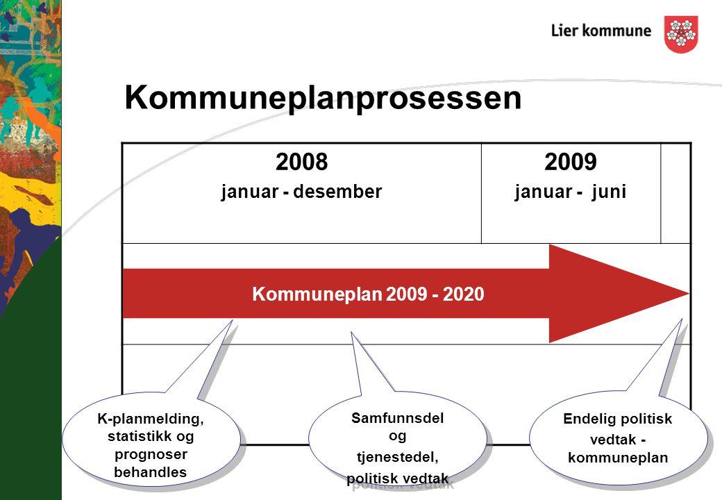 Kommuneplanprosessen 2008 januar - desember 2009 januar - juni Kommuneplan 2009 - 2020 K-planmelding, statistikk og prognoser behandles Endelig politi