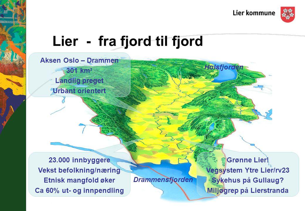 Lier - fra fjord til fjord Drammensfjorden Holsfjorden Aksen Oslo – Drammen 301 km² Landlig preget Urbant orientert 23.000 innbyggere Vekst befolkning/næring Etnisk mangfold øker Ca 60% ut- og innpendling Grønne Lier.