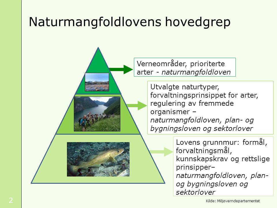 2 Naturmangfoldlovens hovedgrep Verneområder, prioriterte arter - naturmangfoldloven Utvalgte naturtyper, forvaltningsprinsippet for arter, regulering