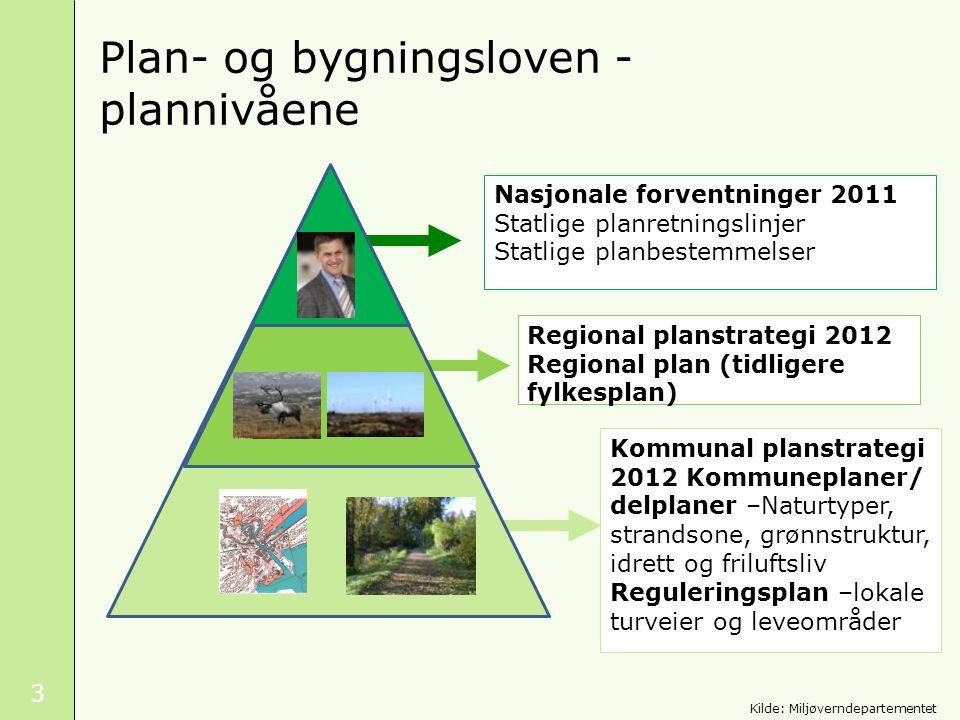 3 Plan- og bygningsloven - plannivåene Nasjonale forventninger 2011 Statlige planretningslinjer Statlige planbestemmelser Regional planstrategi 2012 R