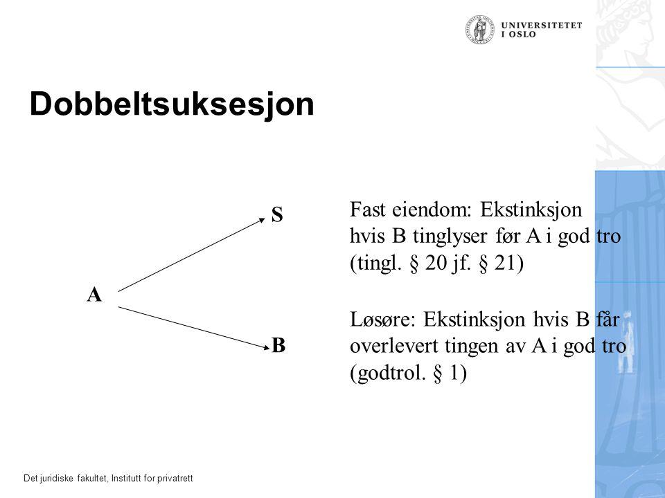 Det juridiske fakultet, Institutt for privatrett Dobbeltsuksesjon A S B Fast eiendom: Ekstinksjon hvis B tinglyser før A i god tro (tingl.