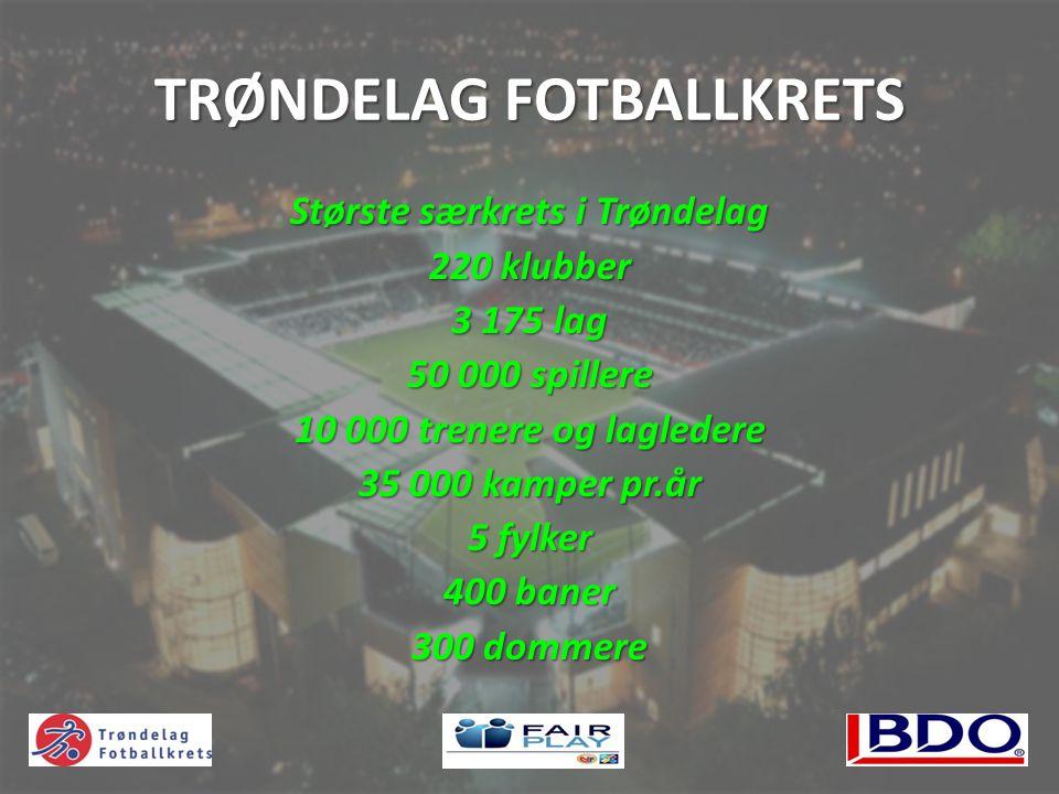 TRØNDELAG FOTBALLKRETS Største særkrets i Trøndelag 220 klubber 3 175 lag 50 000 spillere 10 000 trenere og lagledere 35 000 kamper pr.år 5 fylker 400