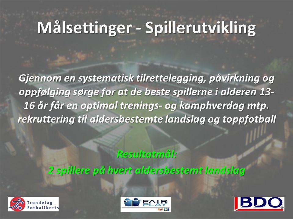 Målsettinger - Spillerutvikling Gjennom en systematisk tilrettelegging, påvirkning og oppfølging sørge for at de beste spillerne i alderen 13- 16 år f