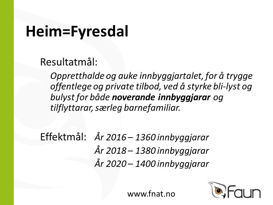 Prosjektorganisering www.fnat.no NæringshagenHeim=Fyresdal Folkestadbyen Sentrumsutvikling Hamaren UU turveg Aktiv i Fyresdal Integrering idrett Ungdom tar ansvar Aktiviteter Filmprosjekt.