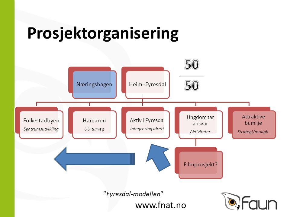 Bli-lyst og møteplassar www.fnat.no