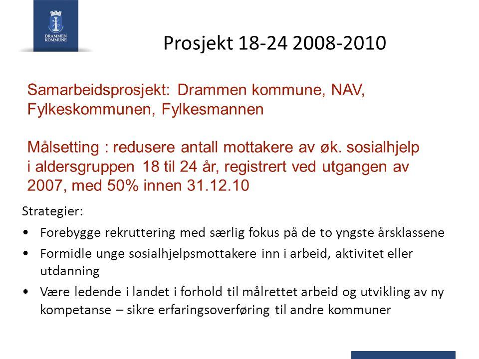 Prosjekt 18-24 2008-2010 Strategier: Forebygge rekruttering med særlig fokus på de to yngste årsklassene Formidle unge sosialhjelpsmottakere inn i arb