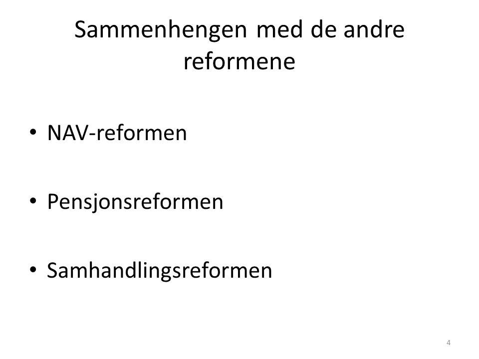 5 Arbeidsdelingen i helsevesenet Aktørene Egen- omsorg Nettverk Kommune Antall individer Sykehus Økende krav til kompetanse for å kunne yte hjelp