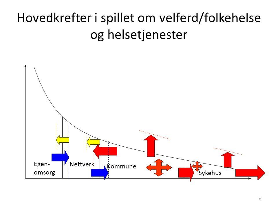 Kronebeløp per innbygger (2010 kroner) Kilde: Norsk pasientregister/Helsedirektoratet 21.06.2011