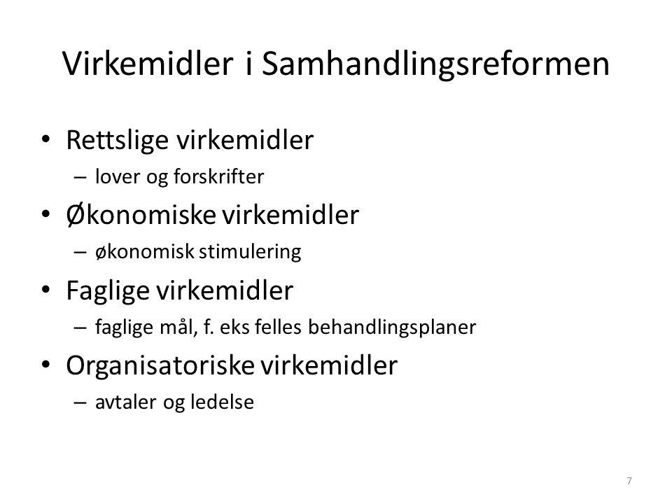 8 Finansiering Statsbudsjettet 2012 Egen- omsorg Nettverk Kommune Sykehus 20% kommunal andel BEON 5,6 milliarder fra RHFene til kommunene 5 milliarder til kommunal medfinansiering 0,56 milliarder til kommunal betalingsplikt for utskrivningsklare pasienter Følgevaluering, legevakt, utd.stillinger ++