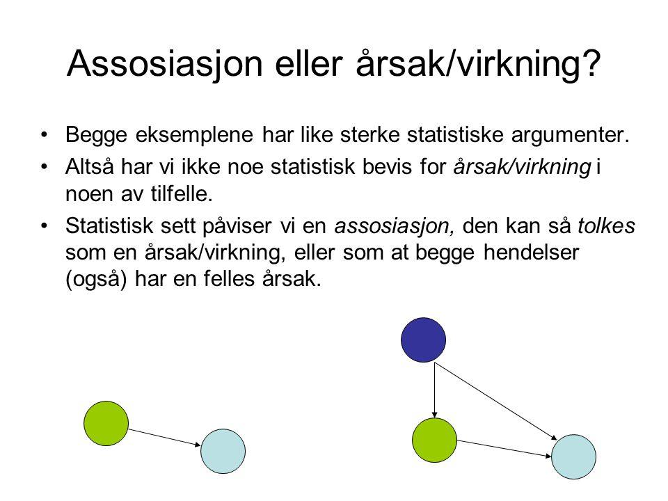 Konfundering (confounding) Når assosiasjonen (korrelasjonen) mellom to hendelser (delvis) kommer av at begge har en felles årsak, kalles det konfundering.