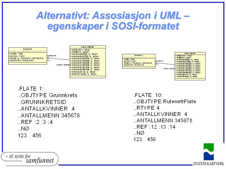 Alternativt: Assosiasjon i UML – egenskaper i SOSI-formatet