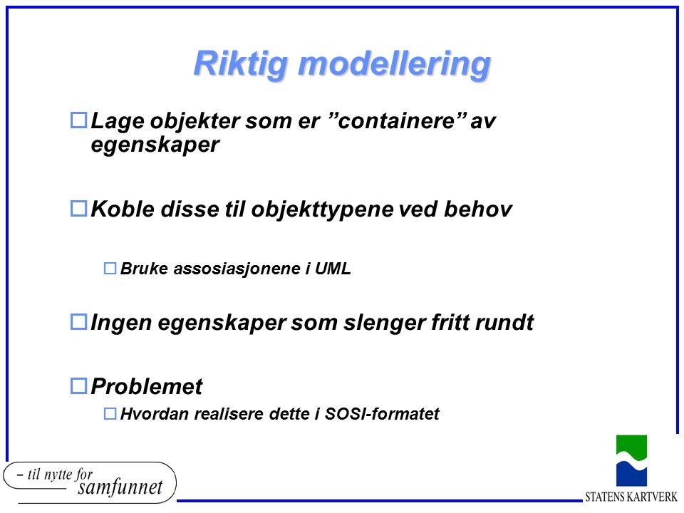 """Riktig modellering oLage objekter som er """"containere"""" av egenskaper oKoble disse til objekttypene ved behov oBruke assosiasjonene i UML oIngen egenska"""