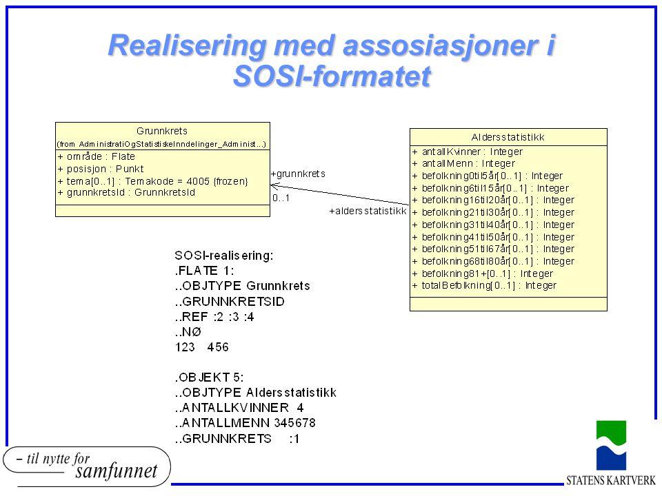 Realisering med assosiasjoner i SOSI-formatet