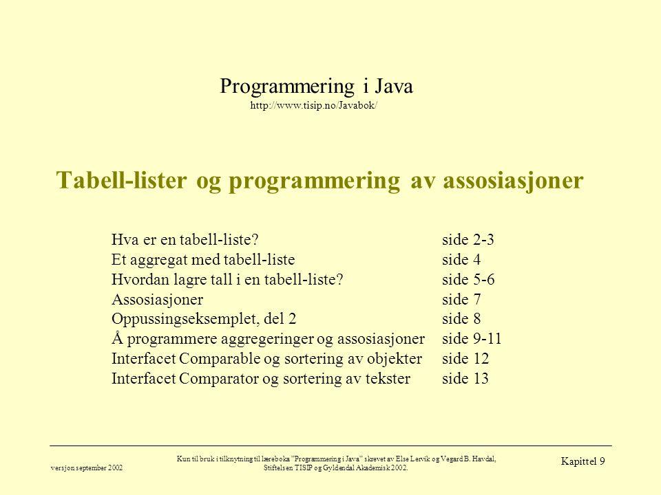 Programmering i Java http://www.tisip.no/Javabok/ versjon september 2002 Kun til bruk i tilknytning til læreboka Programmering i Java skrevet av Else Lervik og Vegard B.