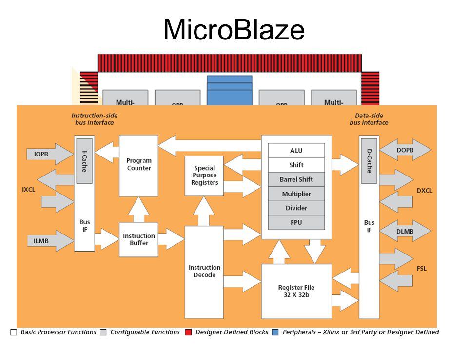 INF3430 - H1311 MicroBlaze