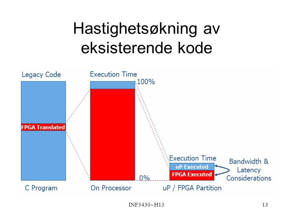 INF3430 - H1313 Hastighetsøkning av eksisterende kode