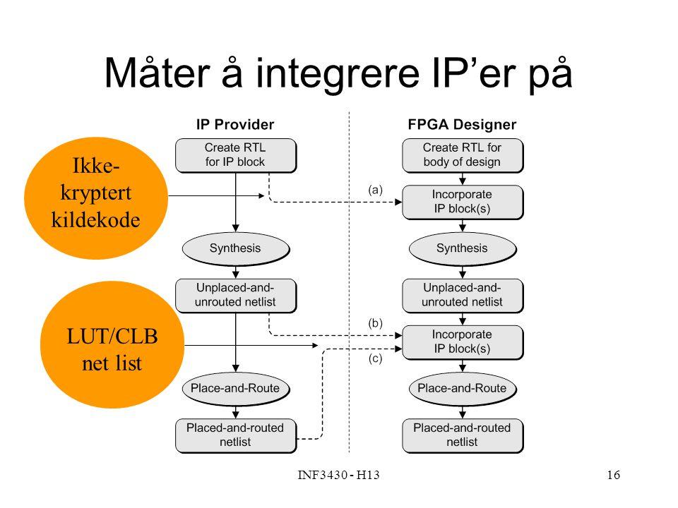 INF3430 - H1316 Måter å integrere IP'er på Ikke- kryptert kildekode LUT/CLB net list