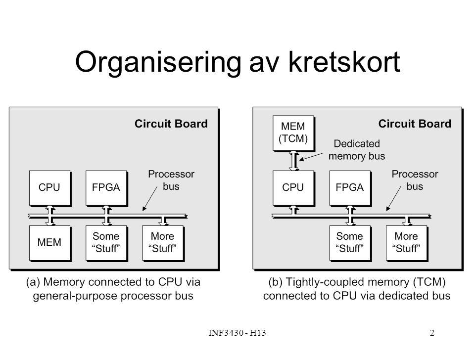 INF3430 - H133 Organisering av FPGA