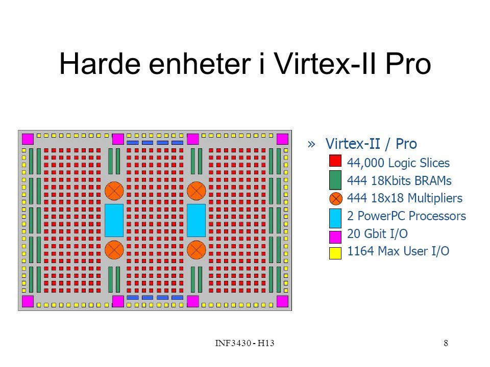 INF3430 - H139 Noen spørsmål 1.Gir det raskest ytelse å ha program liggende i minne inne på FPGAen (Block- RAM) ellers på eksternt minne.