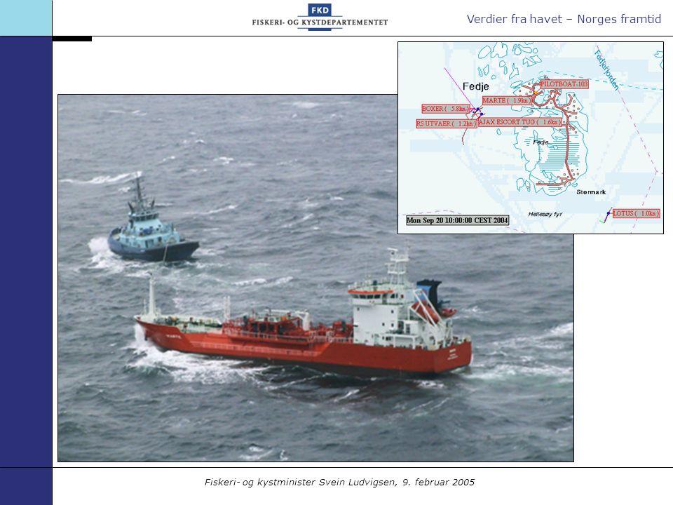 Fiskeri- og kystminister Svein Ludvigsen, 9. februar 2005 Verdier fra havet – Norges framtid