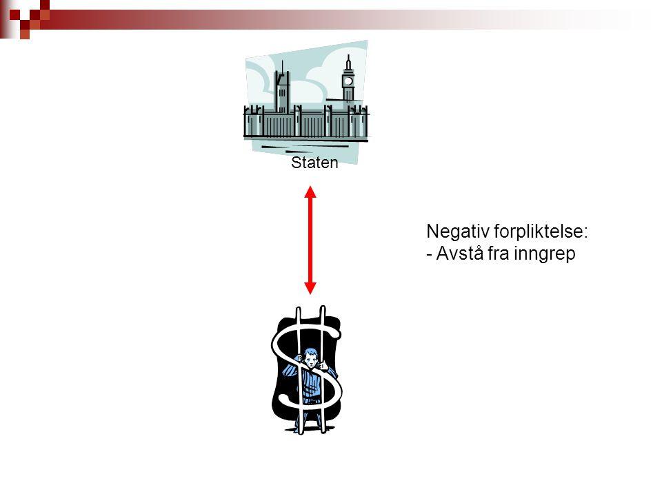 Staten Negativ forpliktelse: - Avstå fra inngrep