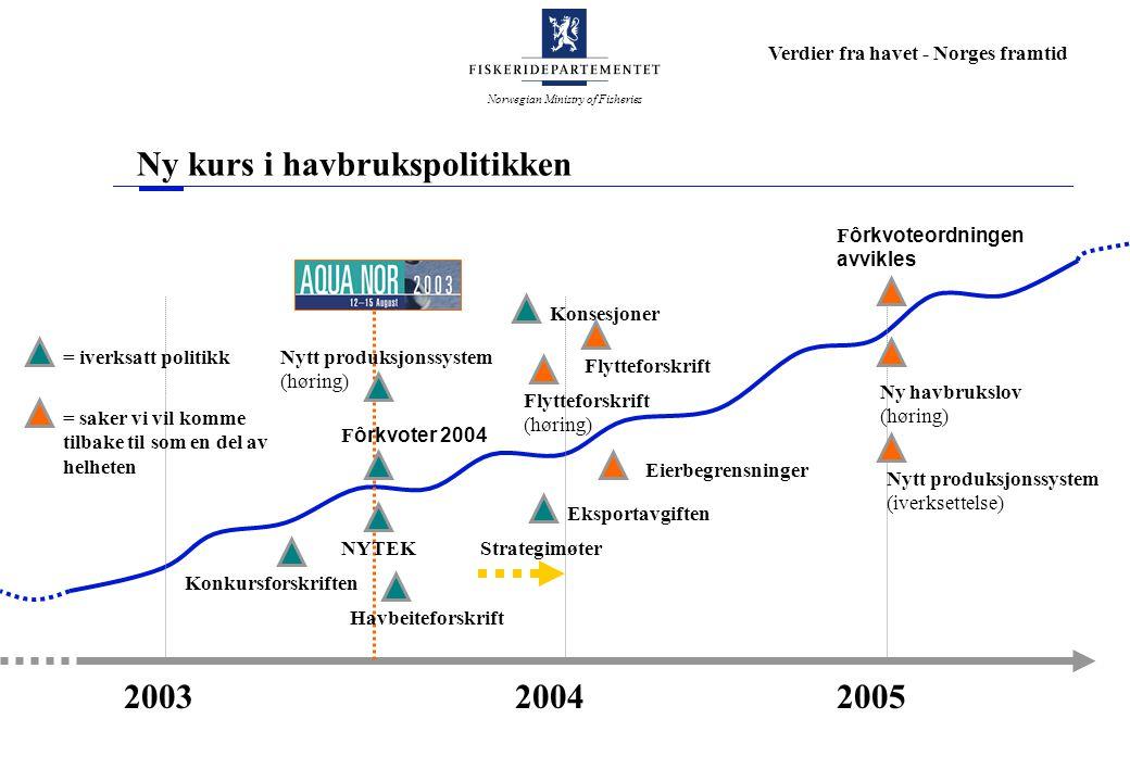 Norwegian Ministry of Fisheries Verdier fra havet - Norges framtid Ny kurs i havbrukspolitikken 200320042005 Konkursforskriften Eksportavgiften Nytt p