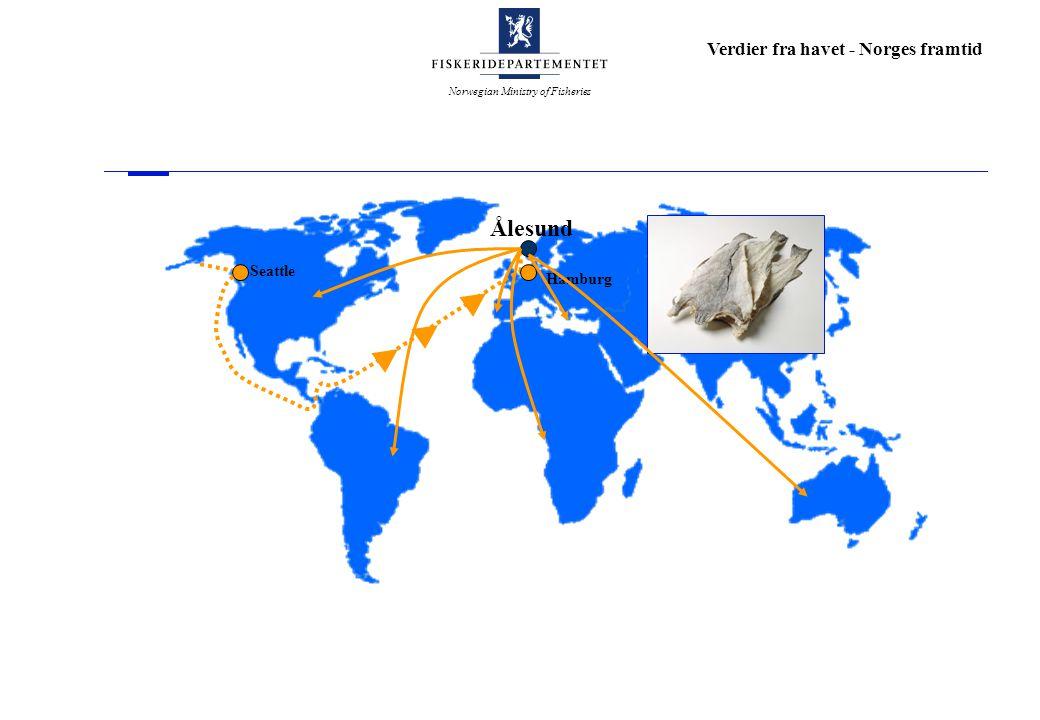 Norwegian Ministry of Fisheries Verdier fra havet - Norges framtid Nytt fokus for bearbeidingsindustrien 200320042005 Grønnevet utvalget = iverksatt politikk = saker vi vil komme tilbake til som en del av helheten Leveringsvilkår Anbefalinger Grønnevet- utvalget Industriens eierbegrensninger i trålflåten Industrien kan benytte kystflåten til sine kvoter Fartøykvoter Struktur torsketrålere Strukturordningerk ystflåten